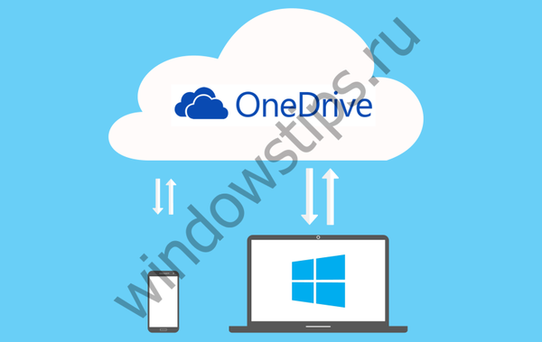 Windows OneDrive, kaj je to in kako program deluje