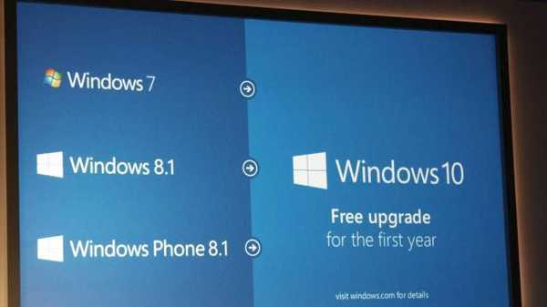 Windows RT nebude upgradovat na Windows 10